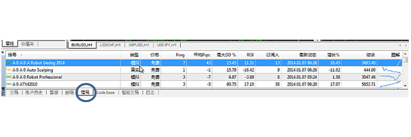 social-trading-signal-subscriber-cn-STC4