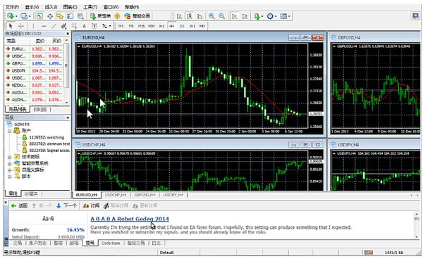 social-trading-signal-subscriber-cn-STC5