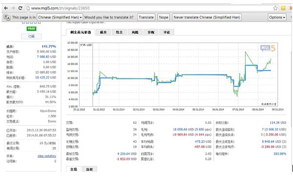 social-trading-signal-subscriber-cn-STC9