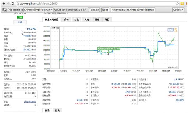 social-trading-signal-subscriber-cn-STC10