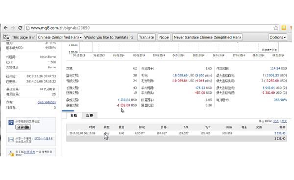 social-trading-signal-subscriber-cn-STC11