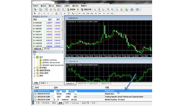 social-trading-signal-provider-cn-CST13