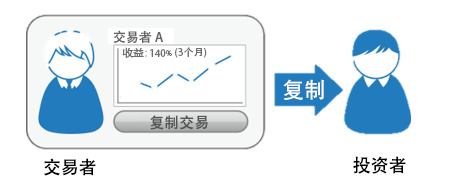 Fullscreen-capture-(Simplified-Chinese)